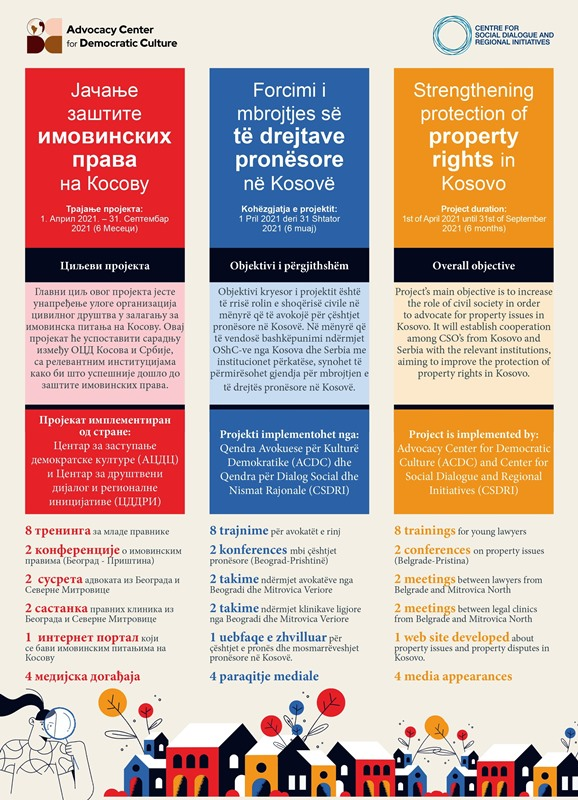 strengthening-protection-of-property-rights-in-kosovo